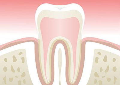 Parodontologie Saint Mandé